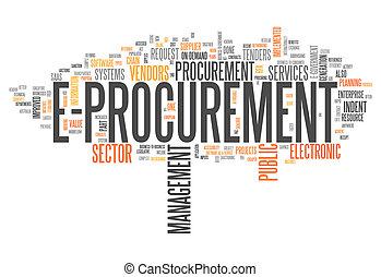 Word Cloud E-Procurement - Word Cloud with E-Procurement...
