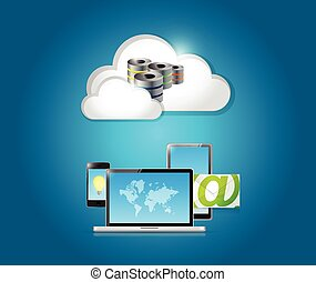 technology electronics and cloud