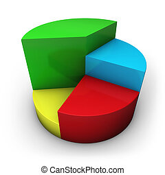 Pie Chart - Business plan concept with a 3d rendering of a...