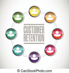 customer retention diversity network illustration design...