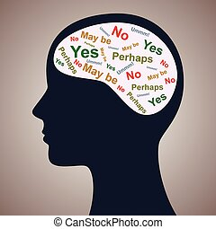 Confused Personality - Illustration depicting thoughts of a...