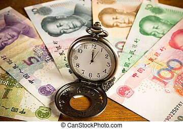 time is money - Set of chinese currency money yuan renminbi....