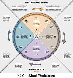 Infographic cyclic business process or workflow for project...