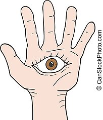 Eye hand - Creative design of Eye hand