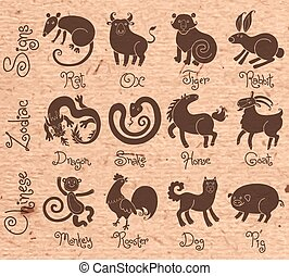 Illustrations or icons of all twelve Chinese zodiac animals...