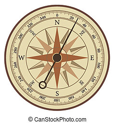 Sea compass - Oldstyle sea compass with wind rose