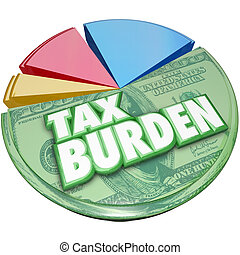 Tax Burden Money Owed Government Pie Chart Payment - Tax...