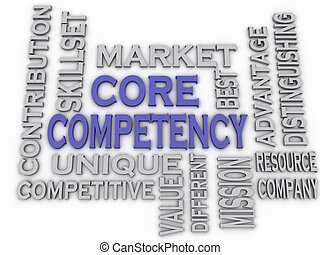 3d imagen Core Competency issues concept word cloud...