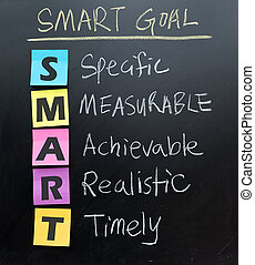 Smart goal setting concept - SMART (specific, measurable,...