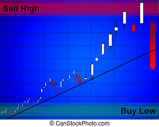 Buy low and sell high - Conceptual online market equity...