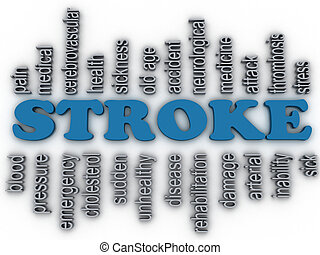 3d imagen Stroke issues concept word cloud background