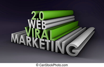 Viral Marketing - Web 2.0 Viral Marketing Method Online in...
