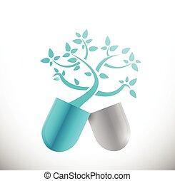 blue medical tree pill illustration