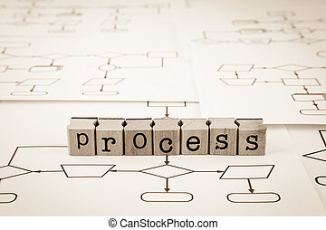 Process flow chart concept - PROCESS word on rubber wood...