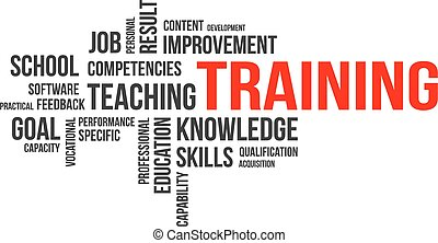 word cloud - training - A word cloud of training related...