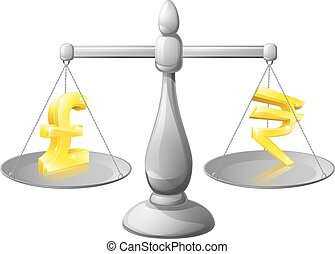 Scales currency rates concepts - Scales currency concept,...