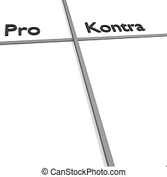 Pro and Contra German Concept - German pro and contra...
