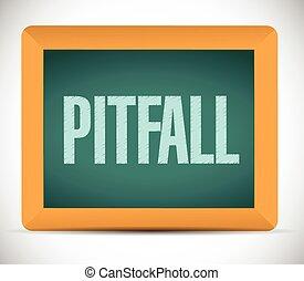 pitfall board sign illustration