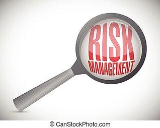 risk management magnify