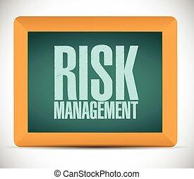 risk management board sign
