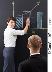 Worker of corporation analyzing chart drawn on board