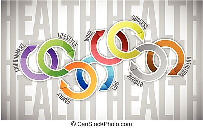 health key essentials cycle illustration design over a text...