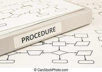 Procedure process concept for work instruction - Document...