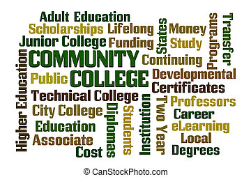 Community College word cloud on white background