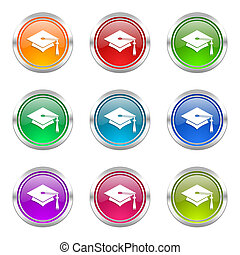 education icons set graduation sign