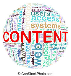Wordcloud word tags ball of content