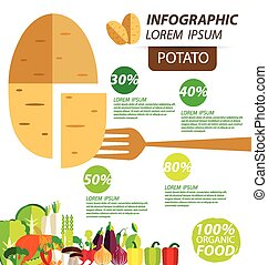 potato infographics - potato , infographics. vegetables...