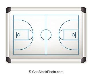 whiteboard basketball - Sport field plan on whiteboard