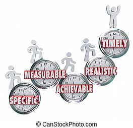 SMART Specific Measurable Achievable Realistic Timely Goals...