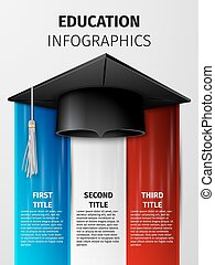 education infographics - vector illustration of mortar board...