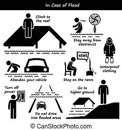 In Case of Flood - A set of human pictogram representing...