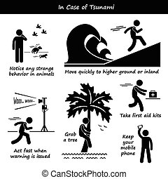 In Case of Tsunami - A set of human pictogram representing...