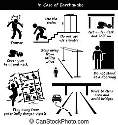 In Case of Earthquake - A set of human pictogram...
