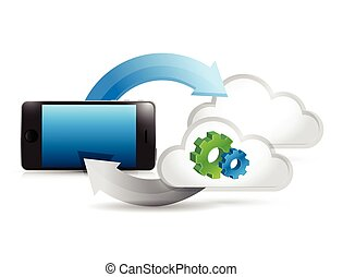 phone cycle clouds and gears