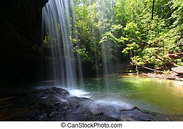 Alabama Waterfall Landscape