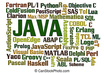 Java Programming - Java word cloud on white background