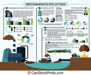 Pollution Infographics Set - Environmental contamination and...