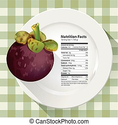 Nutrition facts mangosteen - Vector of Nutrition facts...