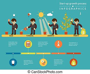 Business start-up growth process infographics. Business...