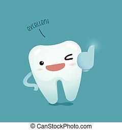 Exellent tooth