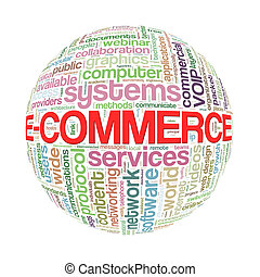 Wordcloud word tags ball of e-commerce