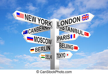 Capital City Signpost - World capital cities and flags...