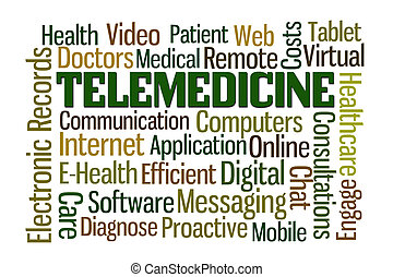 Telemedicine word cloud on white background