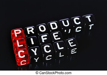 PLC Product Life Cycle text on black - PLC Product Life...