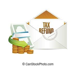 tax refund envelope and bills