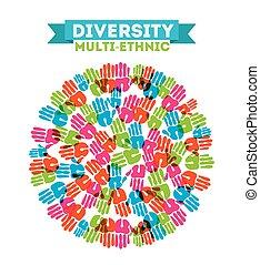 diversity concept